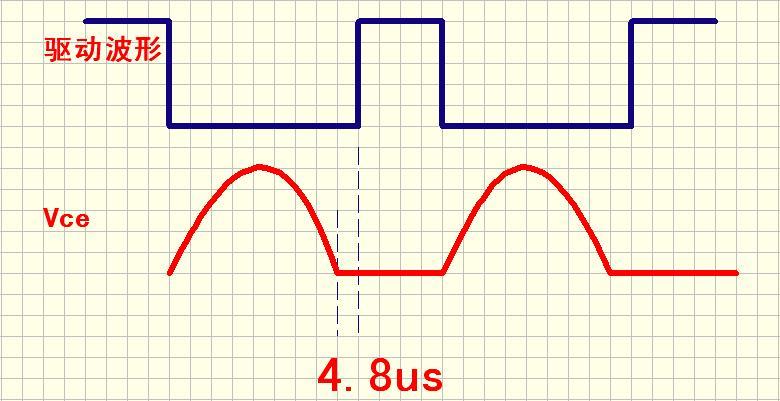 并联和串联谐振电路特征比较-电源网