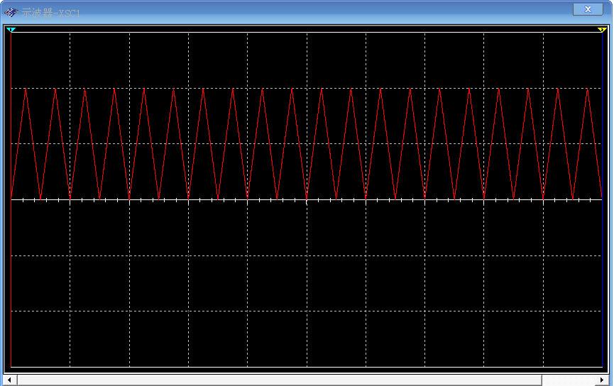 感谢总工提供三角波图纸,我进行了仿真,发现它工作得很好,就是频率高的时候尖顶有点变圆,可能是仿真的原因,因为你的示波器图上是正常的. 我这几天在考虑的一个问题是:我原先的信号板方案,都是用到精密整流电路和加法电路的,但我发现,这个整流电路的稳定性有问题,温度上升,输出会下降,它的温漂远远大于前面的振荡电路;还有,加法电路的稳定性也不是很好,在闭环的情况下,那个直流电位点是会动的.