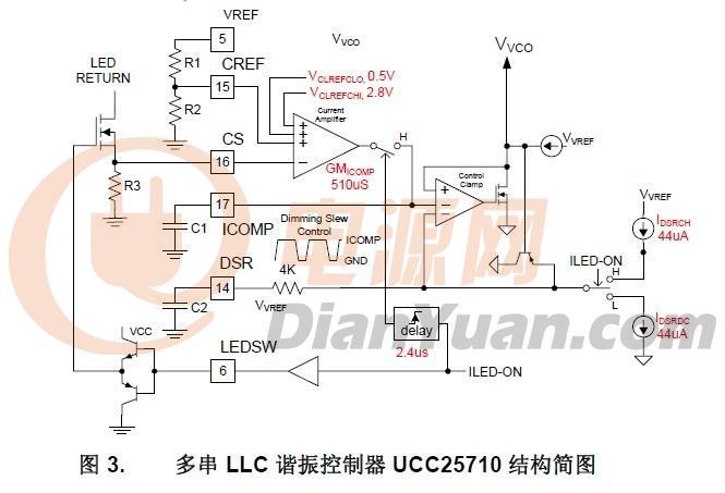 采用多串变压器 llc 控制技术的新型离线式照明驱动解决方案?