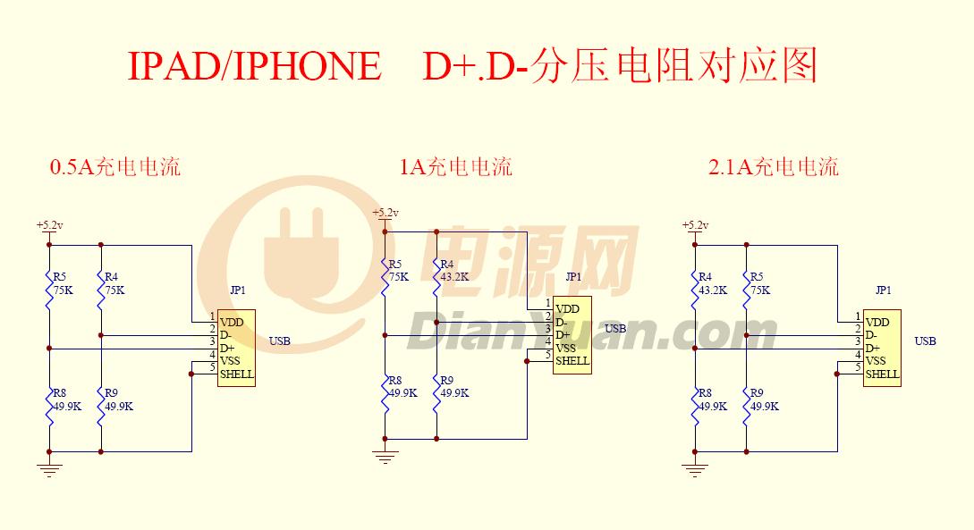 苹果充电器与其他手机充电器兼容问题