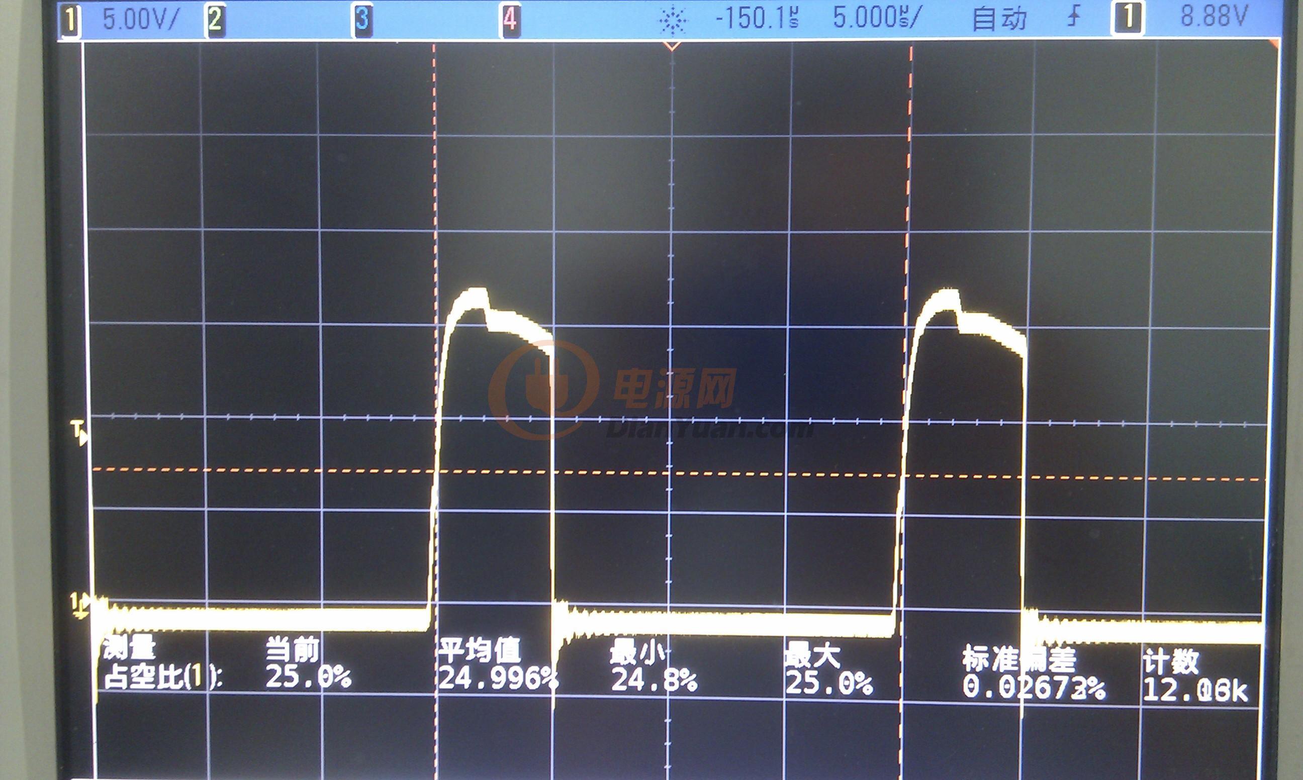 双管正激电源研发之————驱动变压器电路调试