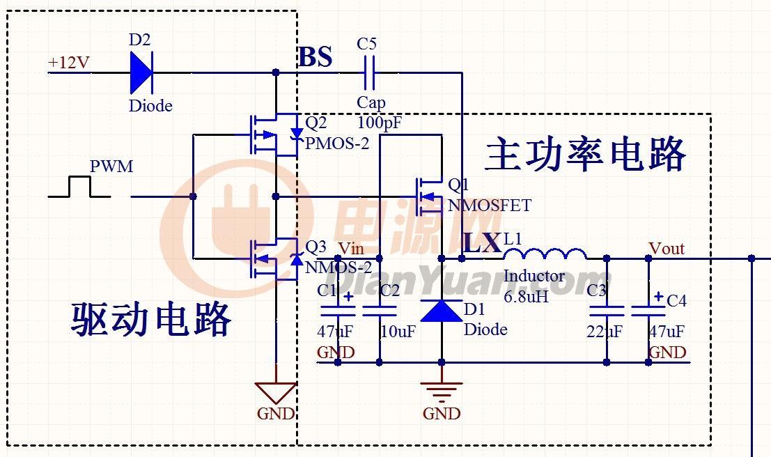 解释说明: 『主功率管Q1截止时』:LX端为零电位,此时BS端(C5的左端)为12V-0.3V,此时如果PWM为低则有Q2 P管导通,Q3 N管截止,则主功率管Q1的栅极为11.7V高于源极LX,管子导通,同时C5充电至11.7V。 『主功率管Q1导通后』:LX端的值为Vin,这里假设为40V,此时BS端(C5的左端)就变为11.
