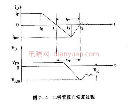 switching power supply design abraham pressman pdf