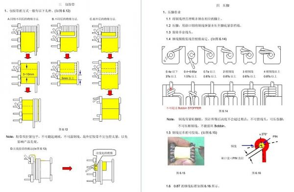 求ee55高频变压器绕制方法