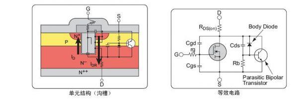 而且,现在大部分的生产量集中在3~36W,使用到的MOSFET集中在1~8A、600V左右的产品段(当然有一部分用阻容降压等不用MOSFET的方案,这些不在本讨论之列)。该段的MOSFET产品相对来说较为成熟,似乎在半导体技术上没太多可赘述的了。所以一直都难下笔。 干脆就碰到的LED业内关于选用器件的情况简单说一说吧: 1、 这个段的生产选用MOSFET,以我所见,应该是国产器件慢慢占了上风的,但还是有不少厂家是迷信国外大品牌的,依我看大可不必。 首先,该段MOSFET基本是器件生产入门必做产品,经过多年