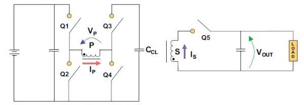 模块特性: ------------------------------------------------------------------------------------------------- 完整的AC-DC 解决方案,可方便地安装在PCB 上 体积小,距离电路板高度仅9.55mm 有源功率因素校正(PFC) 内部整流、滤波和瞬变电压保护 48V隔离稳压输出,安全低电压储能 模块功率密度高达121 W/in3(7.