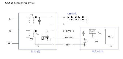 做一款隔离的pwm调光led电源