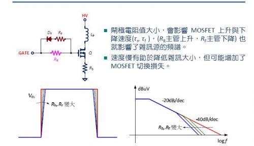 变压器绕法瞬间相位讨论-电源网